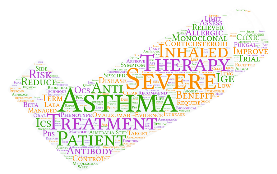 Severe Asthma Medications | Severe Asthma Toolkit