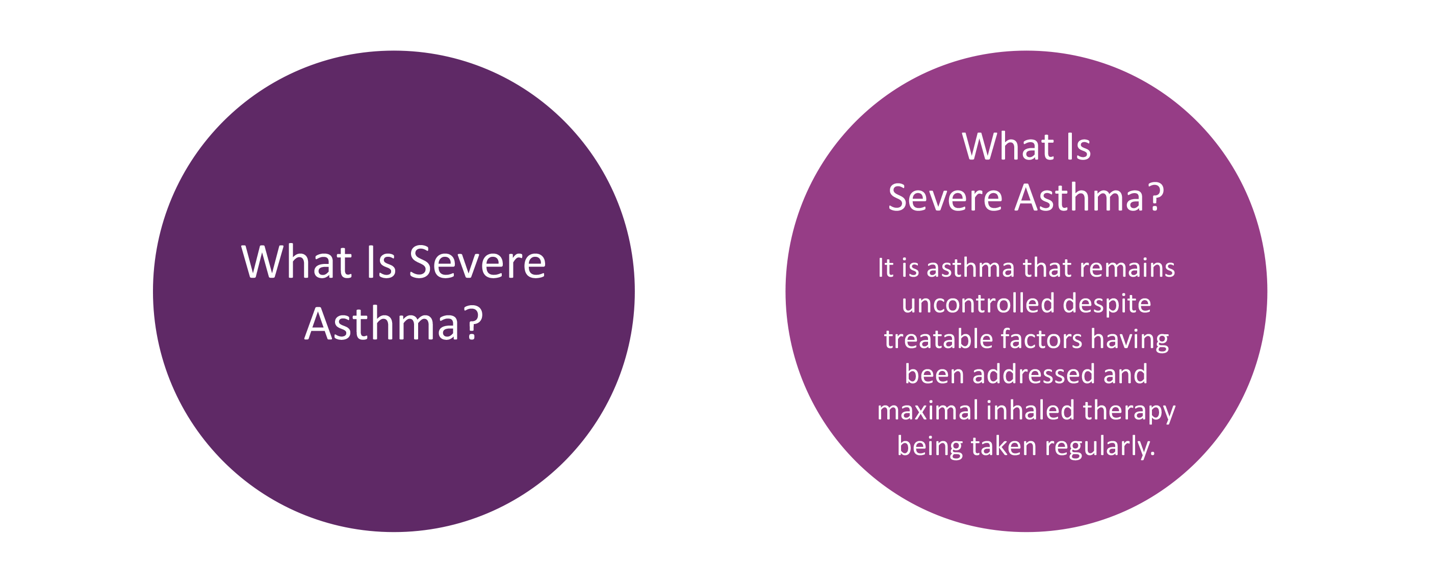 what is severe asthma intro infographic