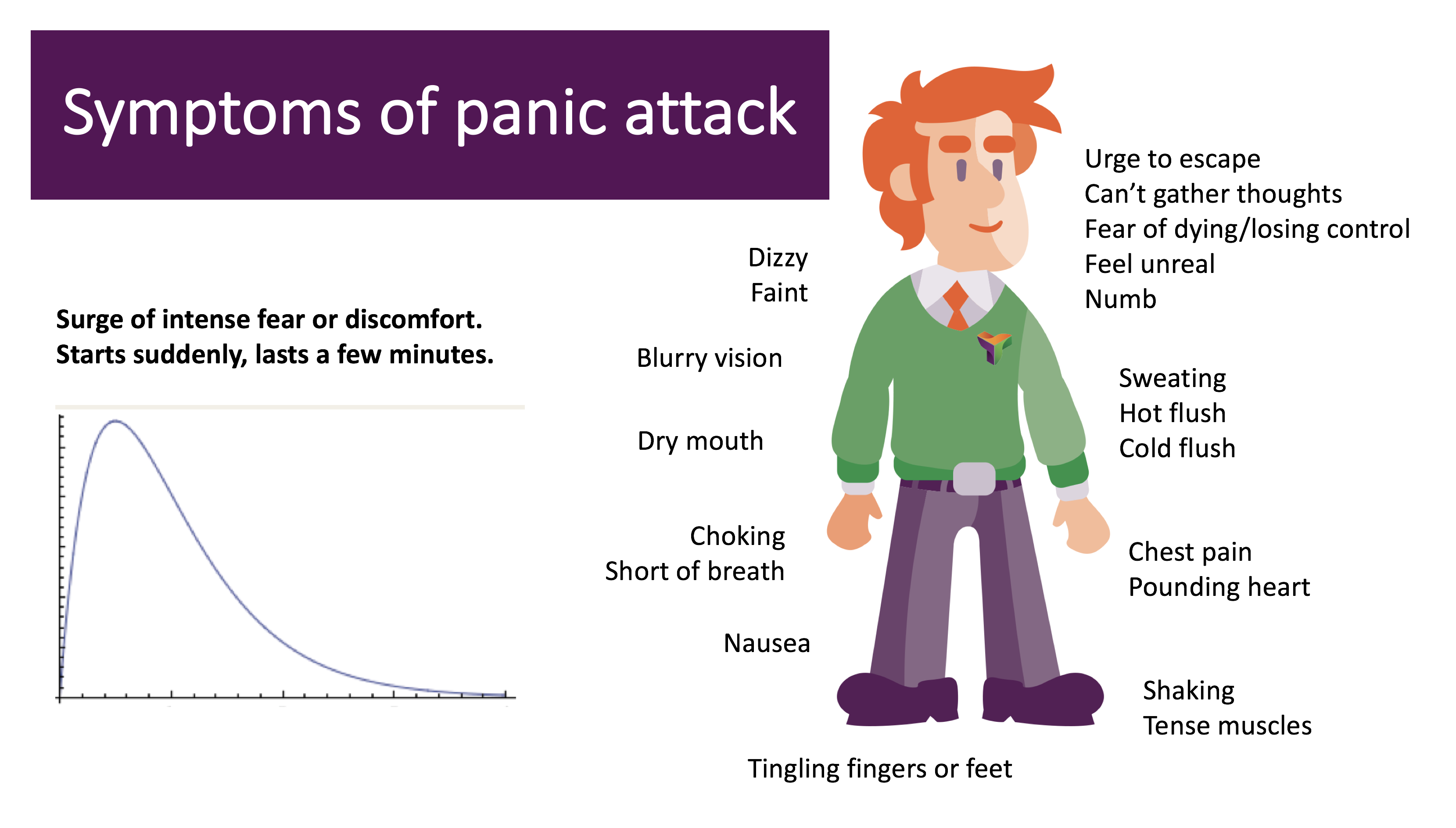 asthma and anxiety info-graphic on symptoms of panic attack