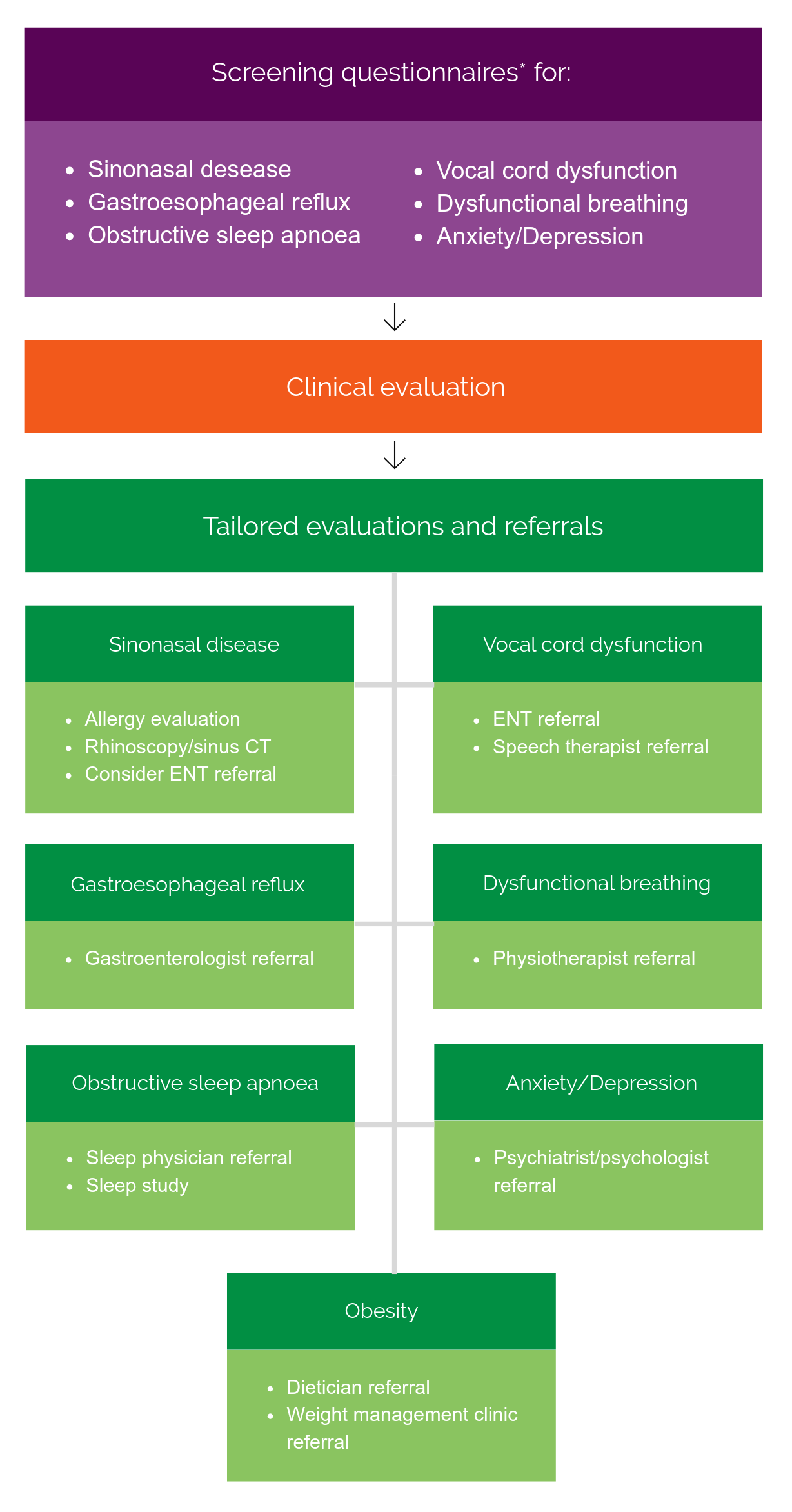 Clinical-approaches-to-severe-asthma-comorbidities-1