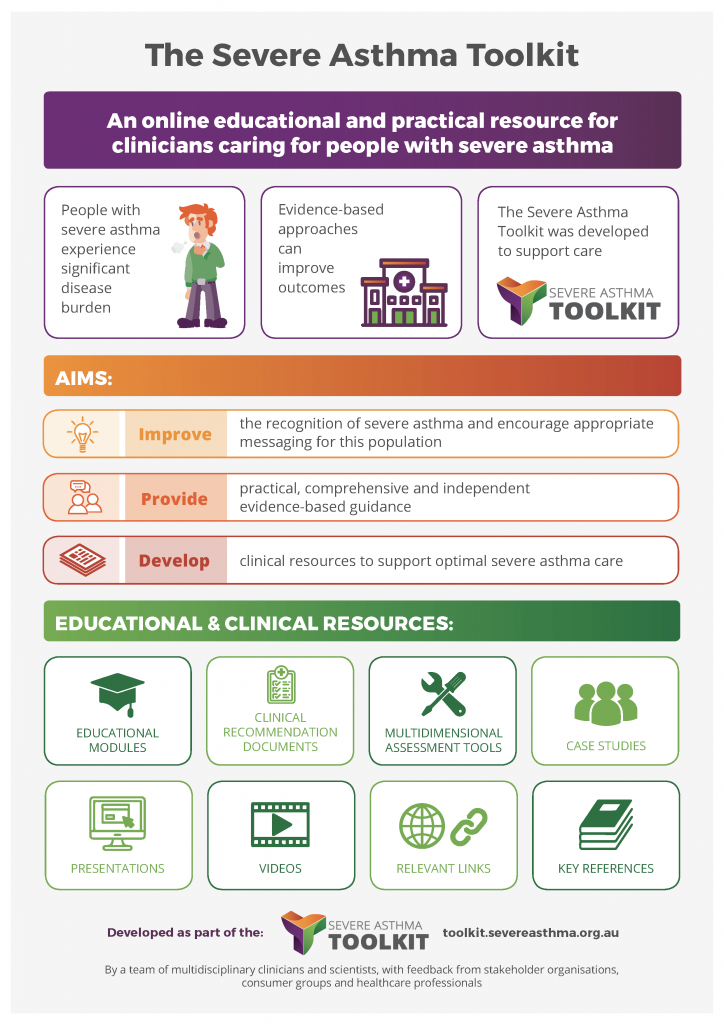 severe asthma toolkit infographic